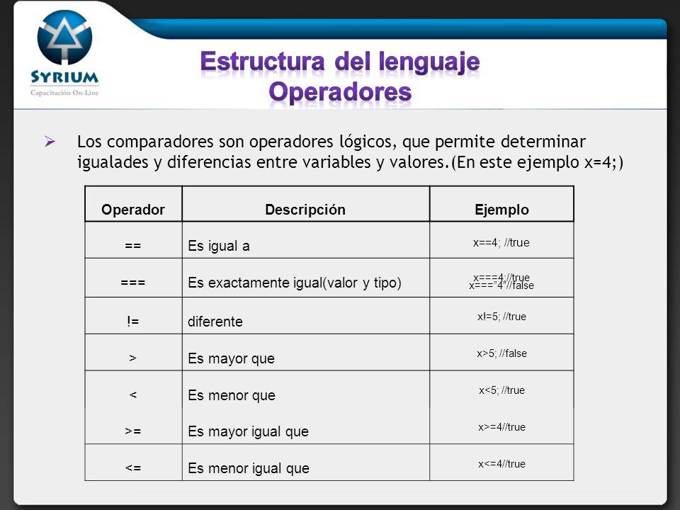 Las funciones son utilizadas para agrupar el código y poder utilzar el código agrupado para ser llamado desde eventos y llamados a funciones.
