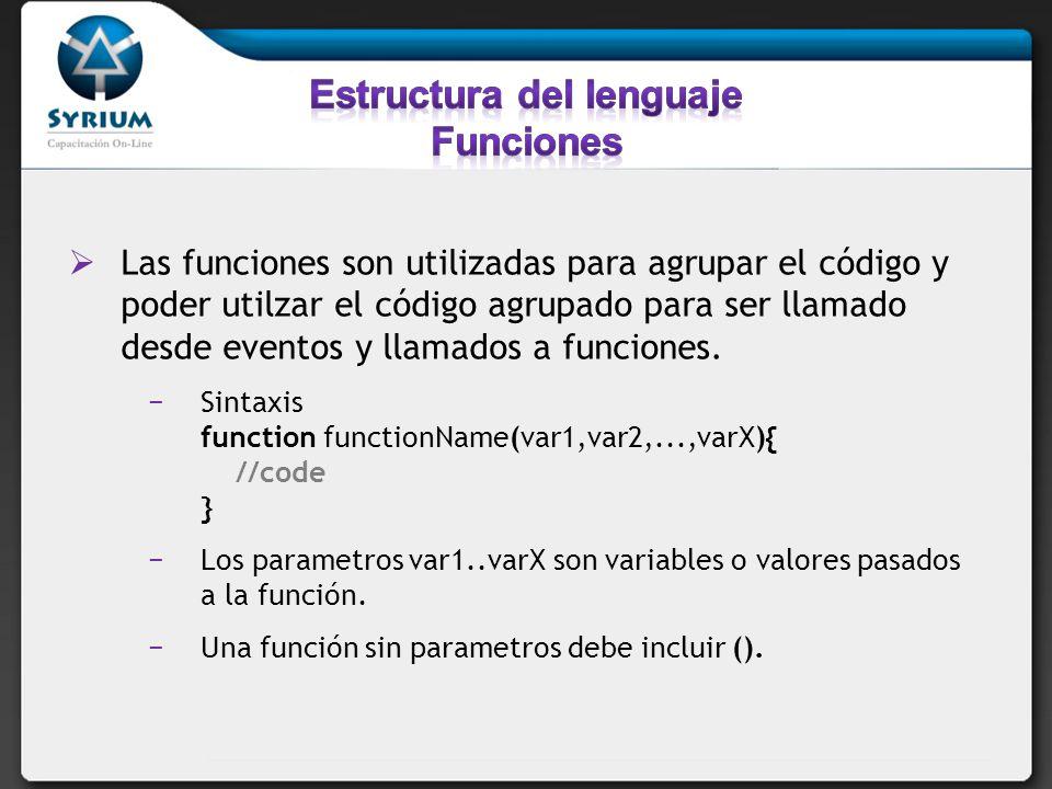 La sentencia return es utilzada para especificar el valor que devuelve la función.