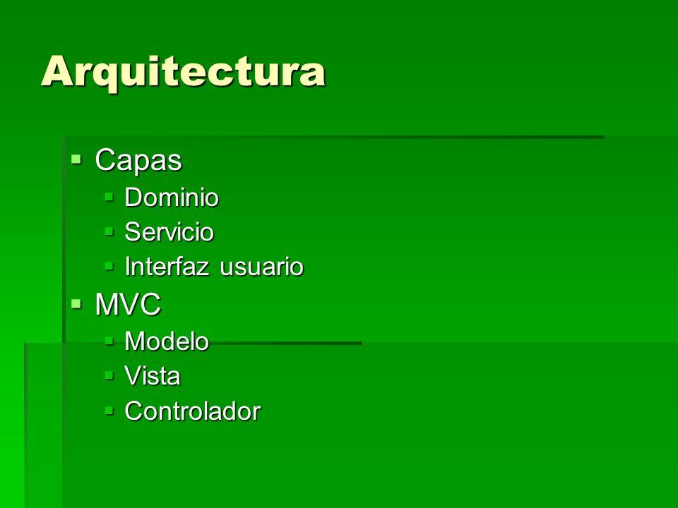 Arquitectura Capas Capas Dominio Dominio Servicio Servicio Interfaz usuario Interfaz usuario MVC MVC Modelo Modelo Vista Vista Controlador Controlador