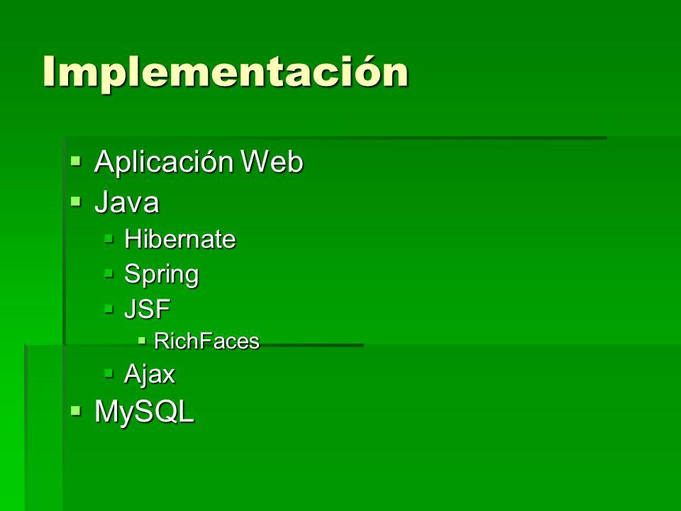 Implementación Aplicación Web Aplicación Web Java Java Hibernate Hibernate Spring Spring JSF JSF RichFaces RichFaces Ajax Ajax MySQL MySQL
