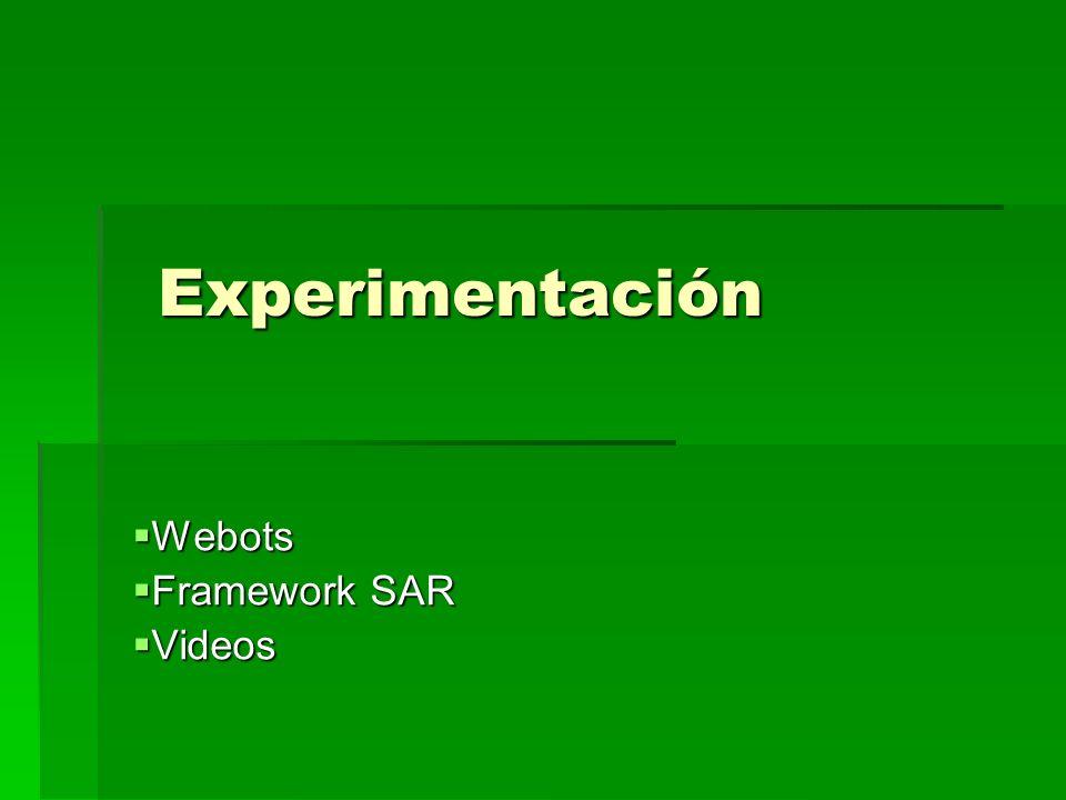 Webots Webots Framework SAR Framework SAR Videos Videos Experimentación