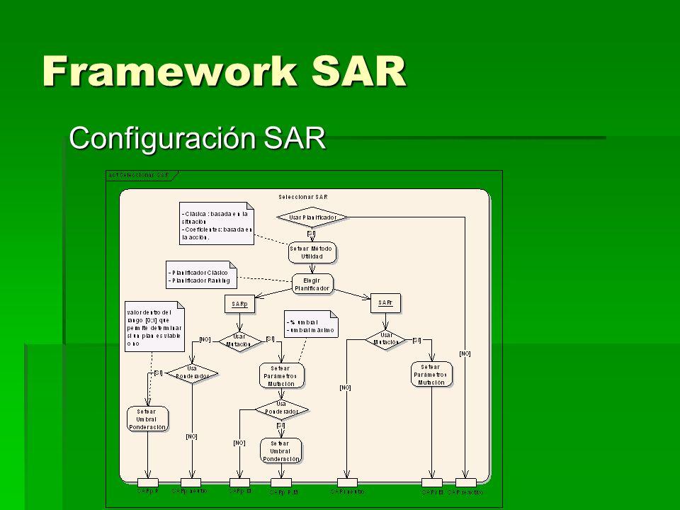 Framework SAR Configuración SAR