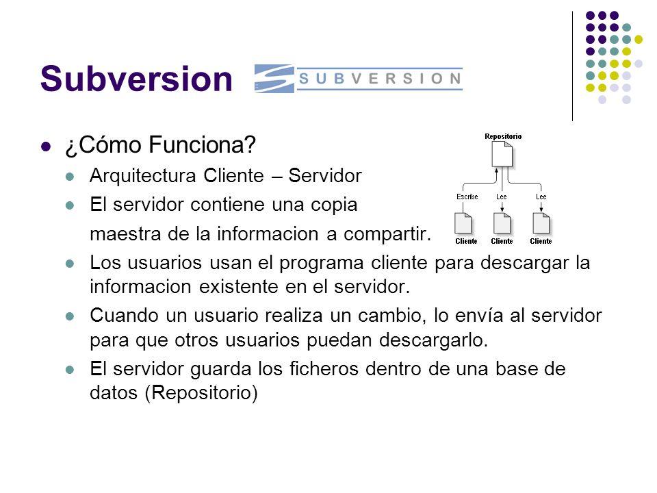 Subversion ¿Cómo Funciona? Arquitectura Cliente – Servidor El servidor contiene una copia maestra de la informacion a compartir. Los usuarios usan el