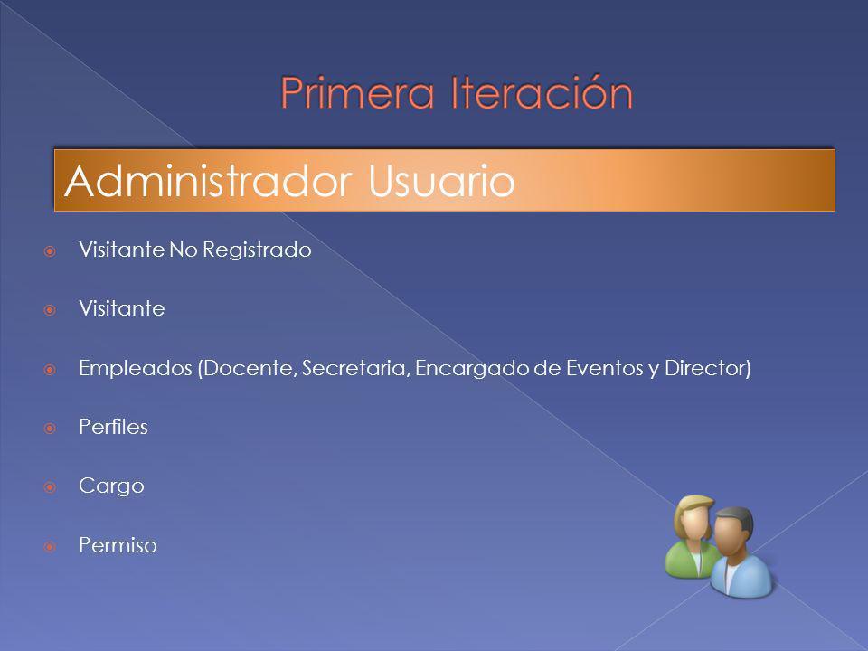 Secretaria Registración de Materia y Aula.Consultas de Diagramación Cursos.