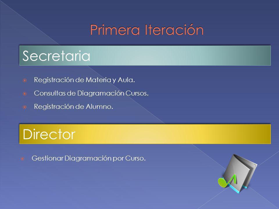 Secretaria Registración de Materia y Aula. Consultas de Diagramación Cursos. Registración de Alumno. Gestionar Diagramación por Curso. Director