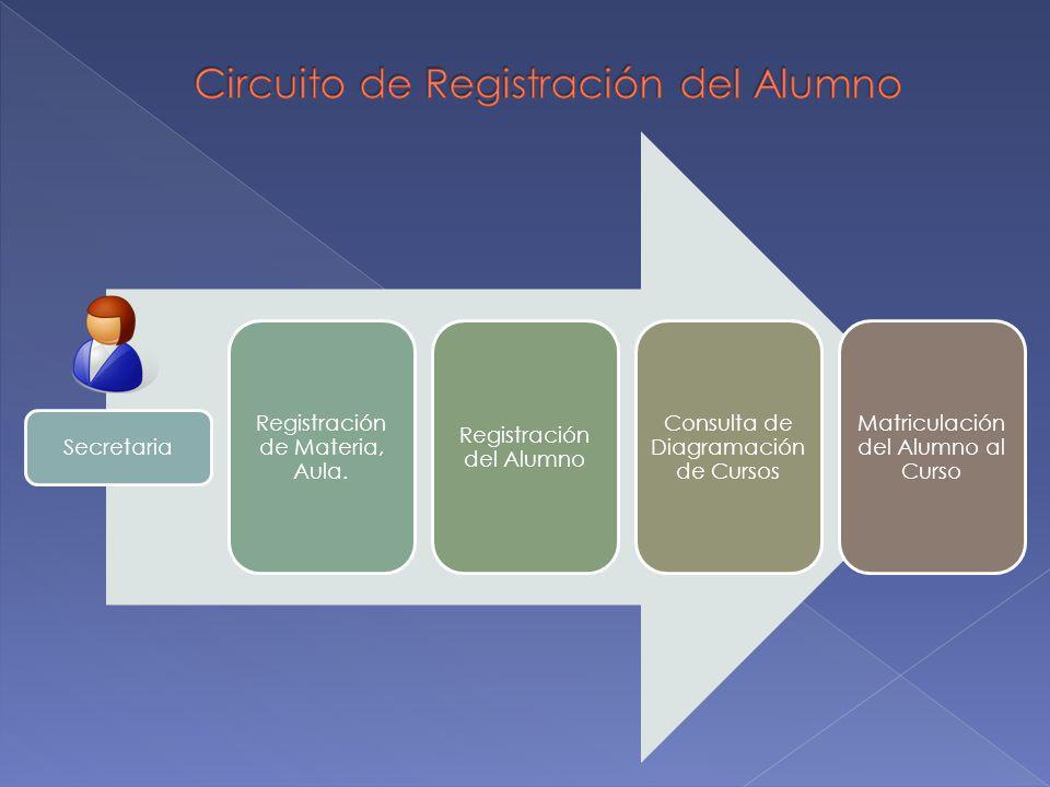 Secretaria Registración de Materia, Aula. Registración del Alumno Consulta de Diagramación de Cursos Matriculación del Alumno al Curso