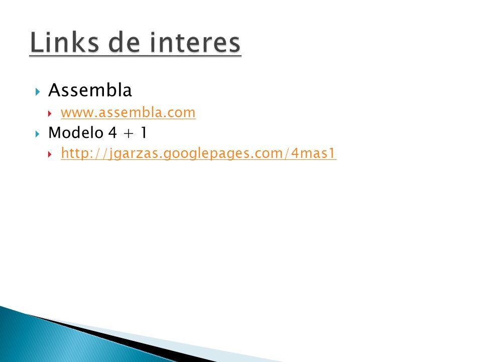 Assembla www.assembla.com Modelo 4 + 1 http://jgarzas.googlepages.com/4mas1