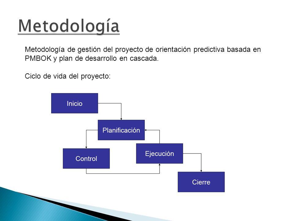 Metodología de gestión del proyecto de orientación predictiva basada en PMBOK y plan de desarrollo en cascada. Ciclo de vida del proyecto:
