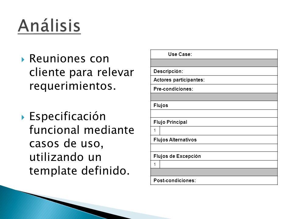 Reuniones con cliente para relevar requerimientos. Especificación funcional mediante casos de uso, utilizando un template definido. Use Case: Descripc