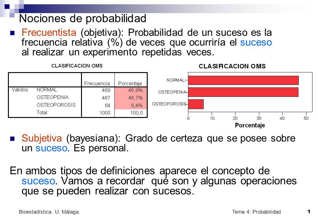 Tema 4: Probabilidad 1 Bioestadística. U. Málaga. Frecuentista (objetiva): Probabilidad de un suceso es la frecuencia relativa (%) de veces que ocurri