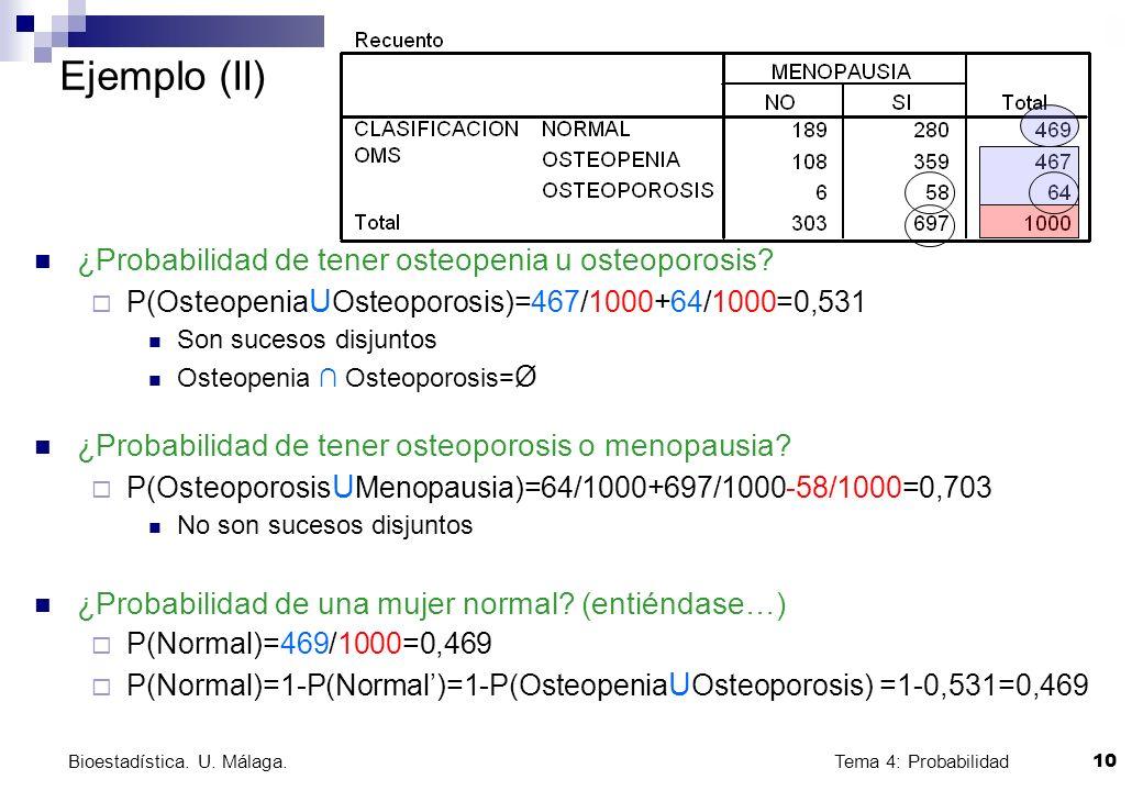 Tema 4: Probabilidad 10 Bioestadística. U. Málaga. Ejemplo (II) ¿Probabilidad de tener osteopenia u osteoporosis? P(Osteopenia U Osteoporosis)=467/100