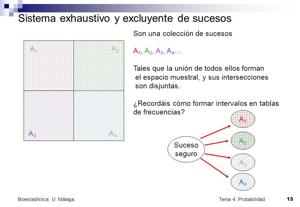 Tema 4: Probabilidad 13 Bioestadística. U. Málaga. Sistema exhaustivo y excluyente de sucesos A1A1 A2A2 A3A3 A4A4 Son una colección de sucesos A 1, A