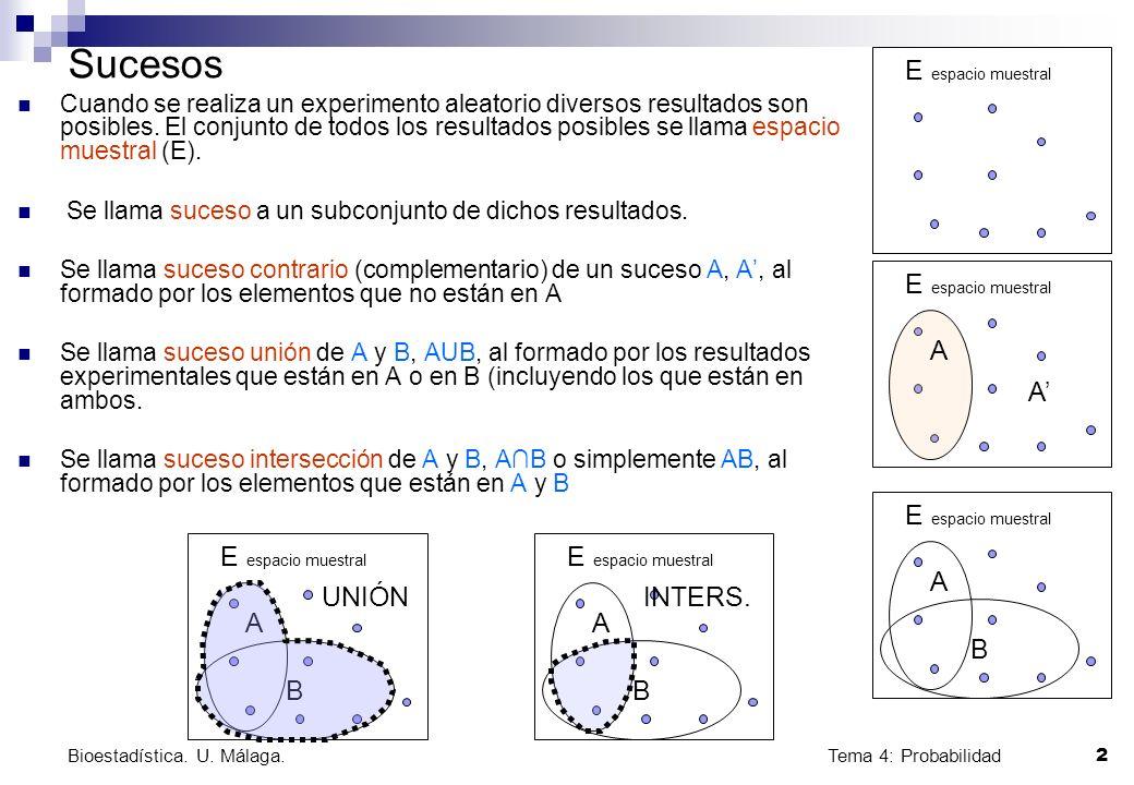 Tema 4: Probabilidad 2 Bioestadística. U. Málaga. Sucesos Cuando se realiza un experimento aleatorio diversos resultados son posibles. El conjunto de