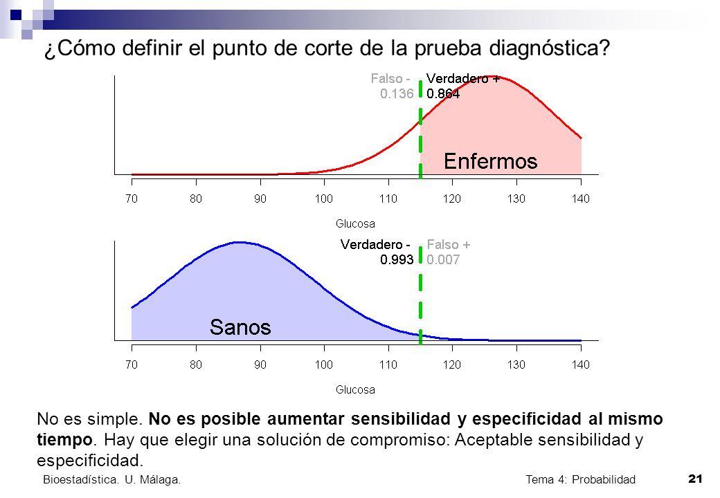 Tema 4: Probabilidad 21 Bioestadística. U. Málaga. ¿Cómo definir el punto de corte de la prueba diagnóstica? No es simple. No es posible aumentar sens
