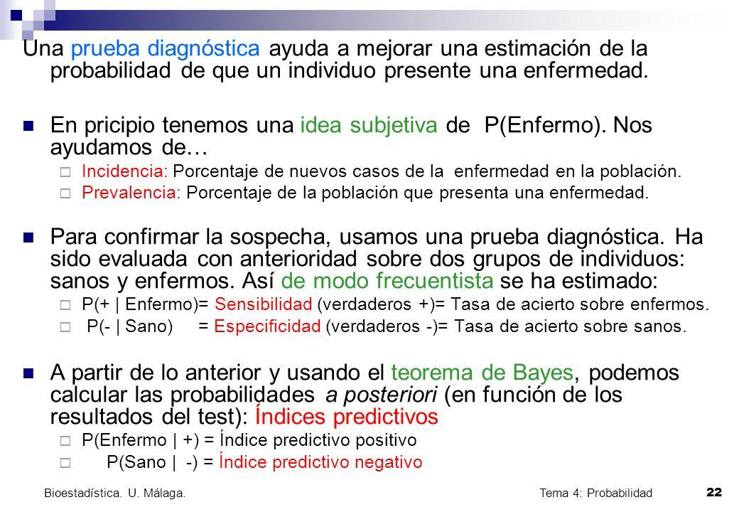 Tema 4: Probabilidad 22 Bioestadística. U. Málaga. Una prueba diagnóstica ayuda a mejorar una estimación de la probabilidad de que un individuo presen