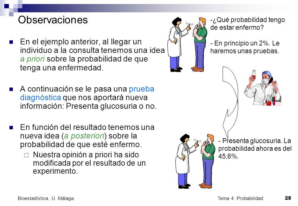 Tema 4: Probabilidad 25 Bioestadística. U. Málaga. Observaciones En el ejemplo anterior, al llegar un individuo a la consulta tenemos una idea a prior