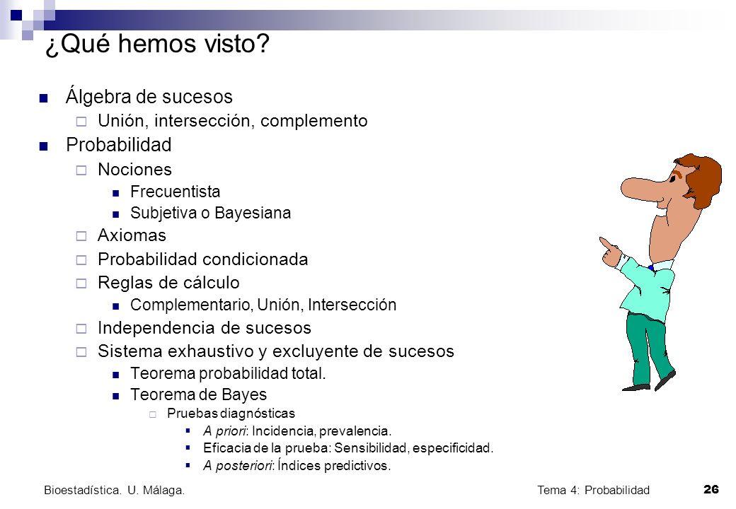 Tema 4: Probabilidad 26 Bioestadística. U. Málaga. ¿Qué hemos visto? Álgebra de sucesos Unión, intersección, complemento Probabilidad Nociones Frecuen