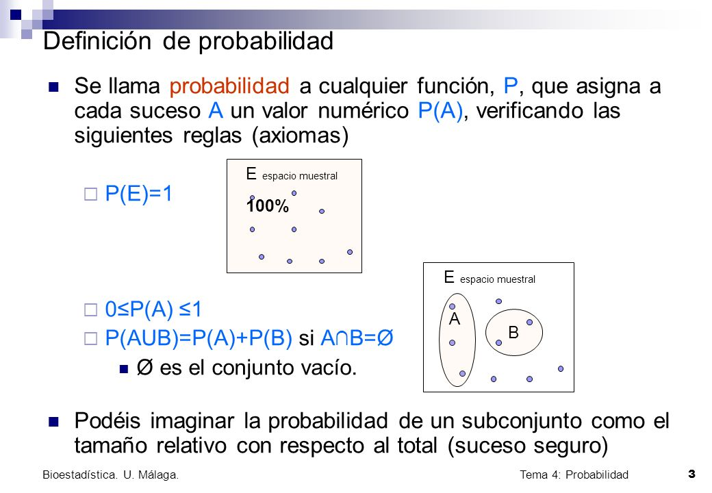 Tema 4: Probabilidad 3 Bioestadística. U. Málaga. Se llama probabilidad a cualquier función, P, que asigna a cada suceso A un valor numérico P(A), ver