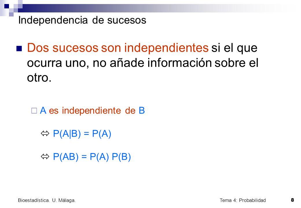 Tema 4: Probabilidad 8 Bioestadística. U. Málaga. Dos sucesos son independientes si el que ocurra uno, no añade información sobre el otro. A es indepe