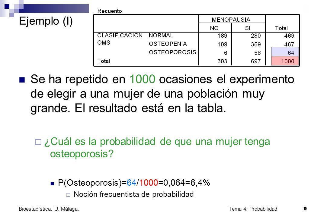 Tema 4: Probabilidad 9 Bioestadística. U. Málaga. Ejemplo (I) Se ha repetido en 1000 ocasiones el experimento de elegir a una mujer de una población m