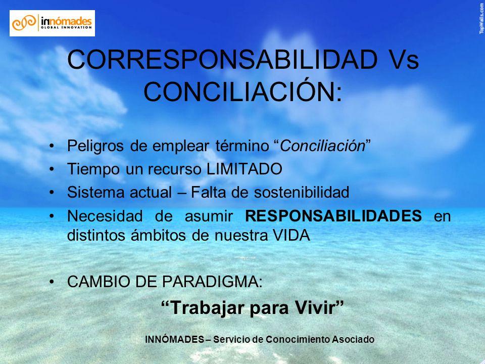 INNÓMADES – Servicio de Conocimiento Asociado CORRESPONSABILIDAD Vs CONCILIACIÓN: Peligros de emplear término Conciliación Tiempo un recurso LIMITADO