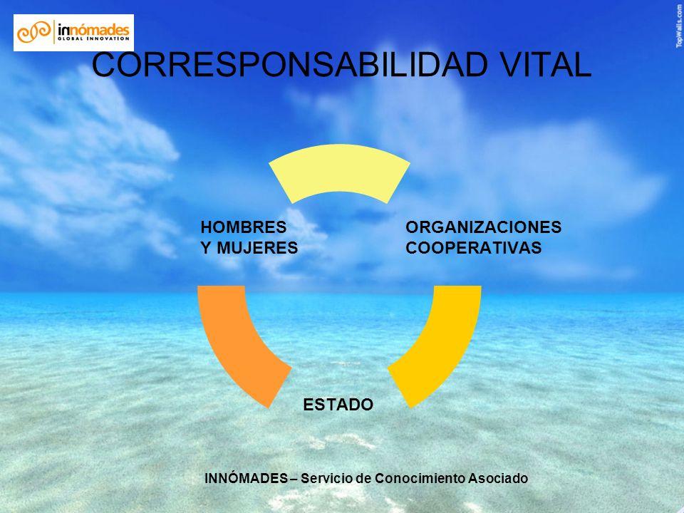 INNÓMADES – Servicio de Conocimiento Asociado CORRESPONSABILIDAD VITAL ORGANIZACIONES COOPERATIVAS ESTADO HOMBRES Y MUJERES