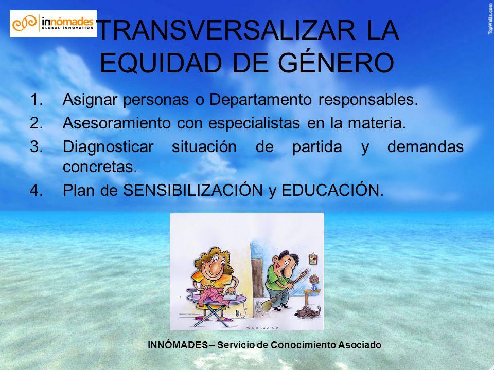 INNÓMADES – Servicio de Conocimiento Asociado TRANSVERSALIZAR LA EQUIDAD DE GÉNERO 1.Asignar personas o Departamento responsables. 2.Asesoramiento con