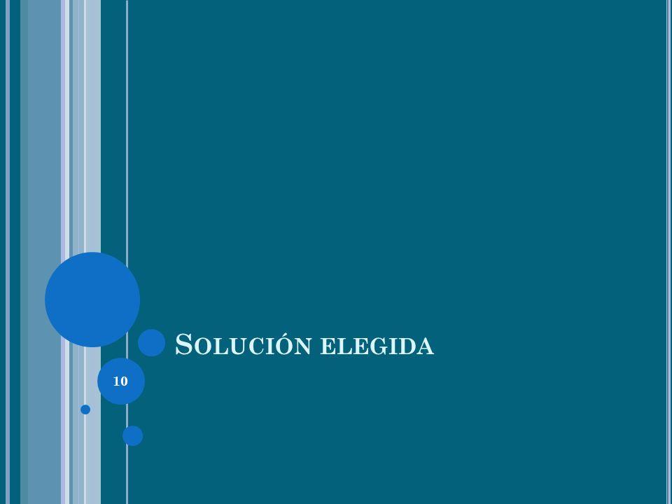 10 S OLUCIÓN ELEGIDA