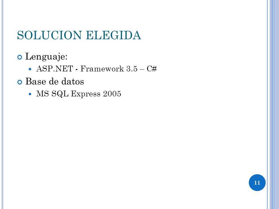 11 SOLUCION ELEGIDA Lenguaje: ASP.NET - Framework 3.5 – C# Base de datos MS SQL Express 2005