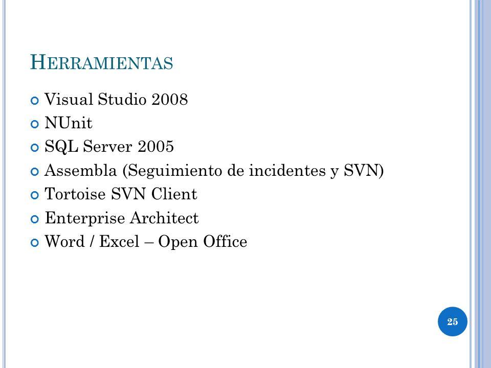 25 H ERRAMIENTAS Visual Studio 2008 NUnit SQL Server 2005 Assembla (Seguimiento de incidentes y SVN) Tortoise SVN Client Enterprise Architect Word / E