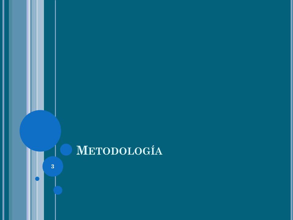 14 DEMOSTRAR AL CLIENTE QUE TOMAMOS UNA MALA DECISION PERO TENEMOS ACCIONES PARA CORREGIR EL DESVIO NO ES UNA MUESTRA DE DEBILIDAD SINO DE MADUREZ Selección inicial del lenguaje : Python Primer entrega desarrollada en Python y sin funcionalidad completa Cambio de tecnología ASP.NET Consecuencias Motivación para desarrollar (tecnología conocida) Retrabajo – se reescribió lo pactado para la primer entrega y se incluyó lo pactado para la segunda en una sola iteración.