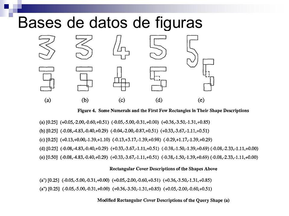 Bases de datos de figuras