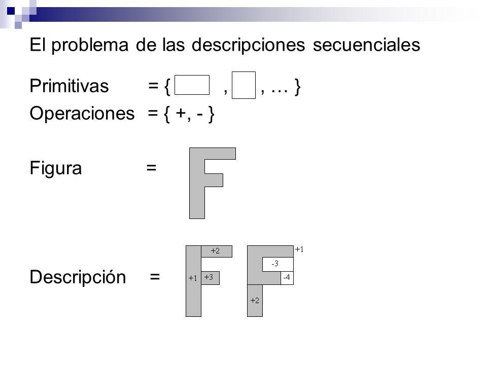 El problema de las descripciones secuenciales Primitivas = {,, … } Operaciones = { +, - } Figura = Descripción =