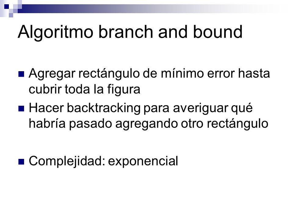 Algoritmo branch and bound Agregar rectángulo de mínimo error hasta cubrir toda la figura Hacer backtracking para averiguar qué habría pasado agregando otro rectángulo Complejidad: exponencial