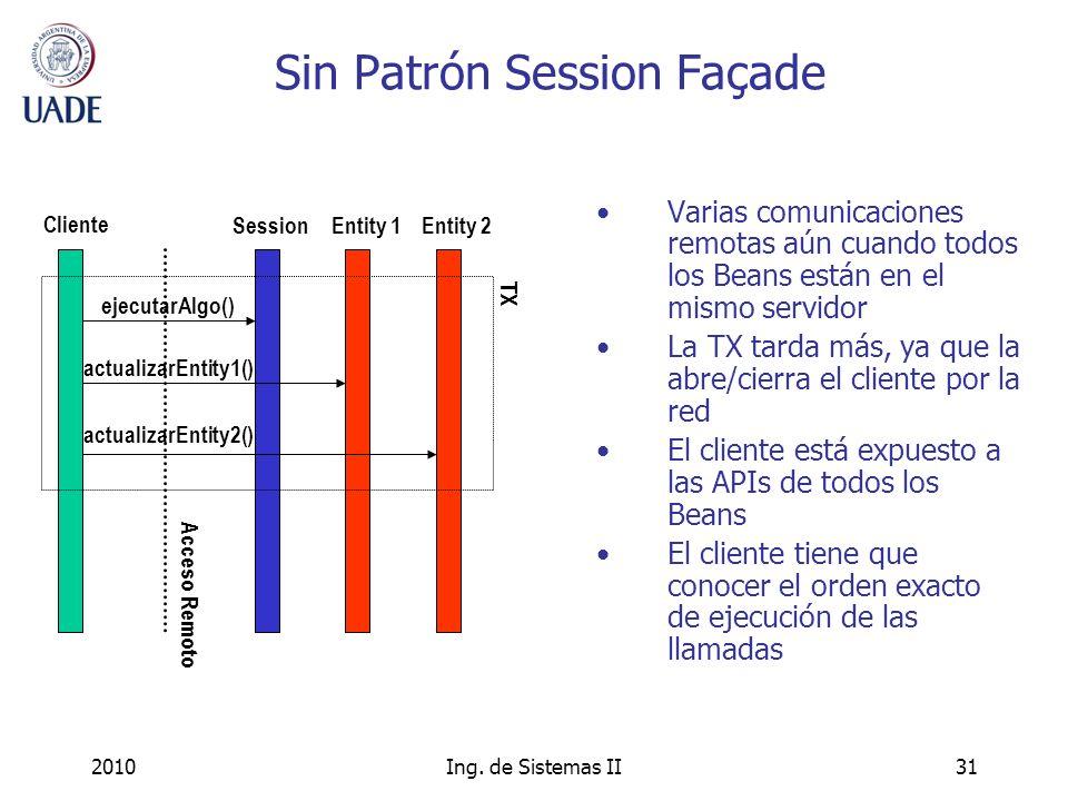 2010Ing. de Sistemas II31 Sin Patrón Session Façade Varias comunicaciones remotas aún cuando todos los Beans están en el mismo servidor La TX tarda má