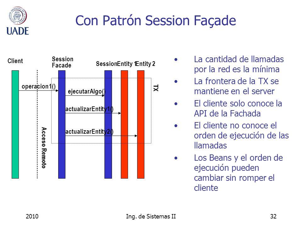 2010Ing. de Sistemas II32 Con Patrón Session Façade La cantidad de llamadas por la red es la mínima La frontera de la TX se mantiene en el server El c