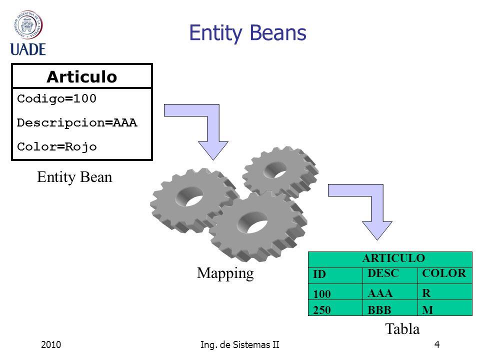 2010Ing. de Sistemas II4 Entity Beans Articulo Codigo=100 Descripcion=AAA Color=Rojo ARTICULO ID DESCCOLOR 100 250 AAA BBB R M Entity Bean Mapping Tab
