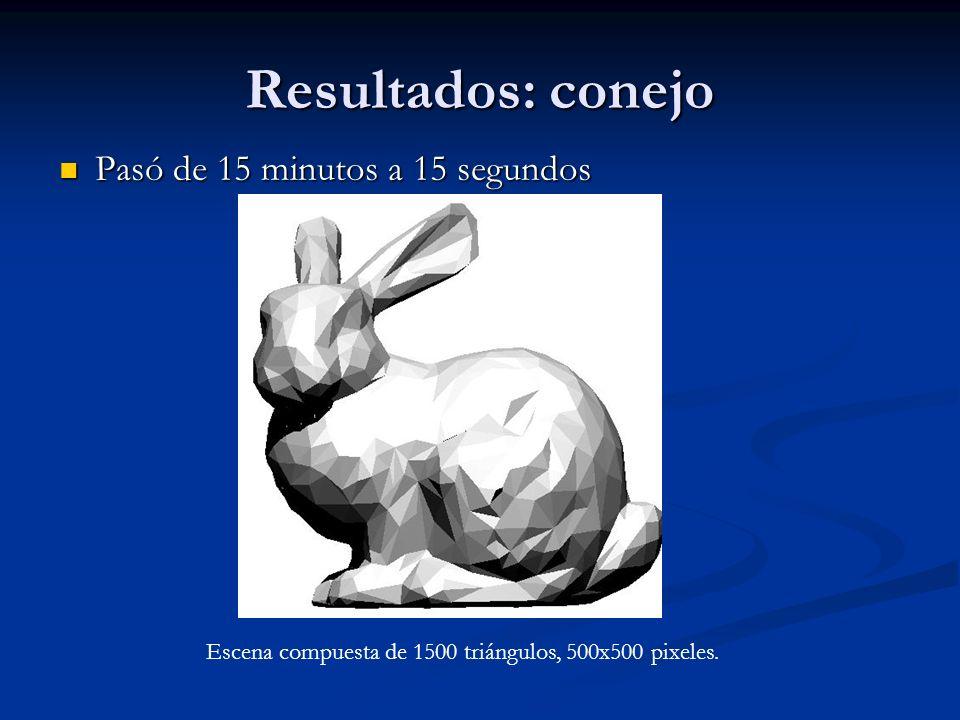 Resultados: conejo Pasó de 15 minutos a 15 segundos Pasó de 15 minutos a 15 segundos Escena compuesta de 1500 triángulos, 500x500 pixeles.