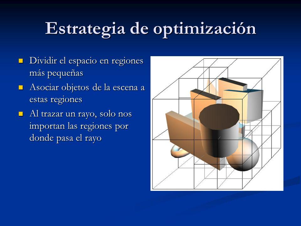 Estrategia de optimización Dividir el espacio en regiones más pequeñas Dividir el espacio en regiones más pequeñas Asociar objetos de la escena a esta