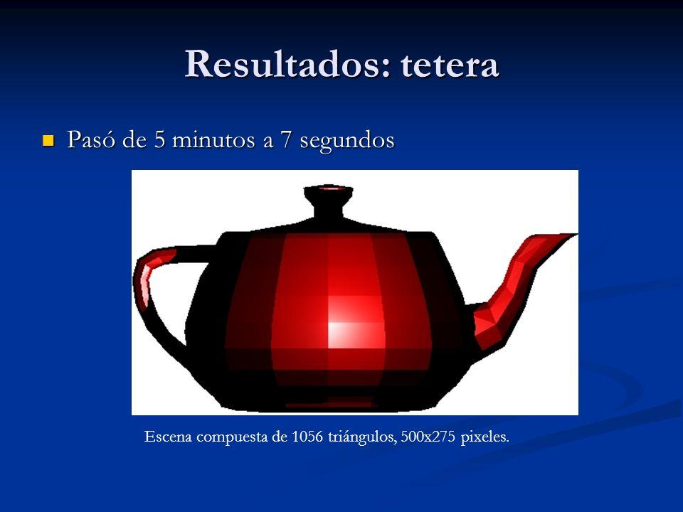 Resultados: tetera Pasó de 5 minutos a 7 segundos Pasó de 5 minutos a 7 segundos Escena compuesta de 1056 triángulos, 500x275 pixeles.