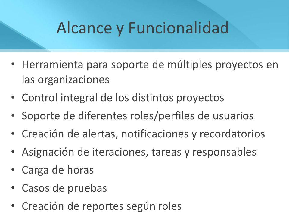 Herramienta para soporte de múltiples proyectos en las organizaciones Control integral de los distintos proyectos Soporte de diferentes roles/perfiles