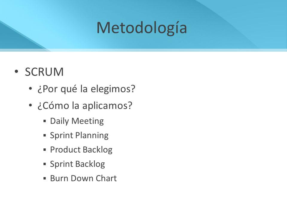 SCRUM ¿Por qué la elegimos? ¿Cómo la aplicamos? Daily Meeting Sprint Planning Product Backlog Sprint Backlog Burn Down Chart Metodología