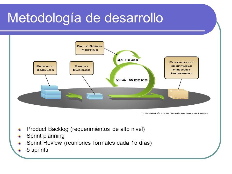 Metodología de desarrollo Product Backlog (requerimientos de alto nivel) Sprint planning Sprint Review (reuniones formales cada 15 días) 5 sprints