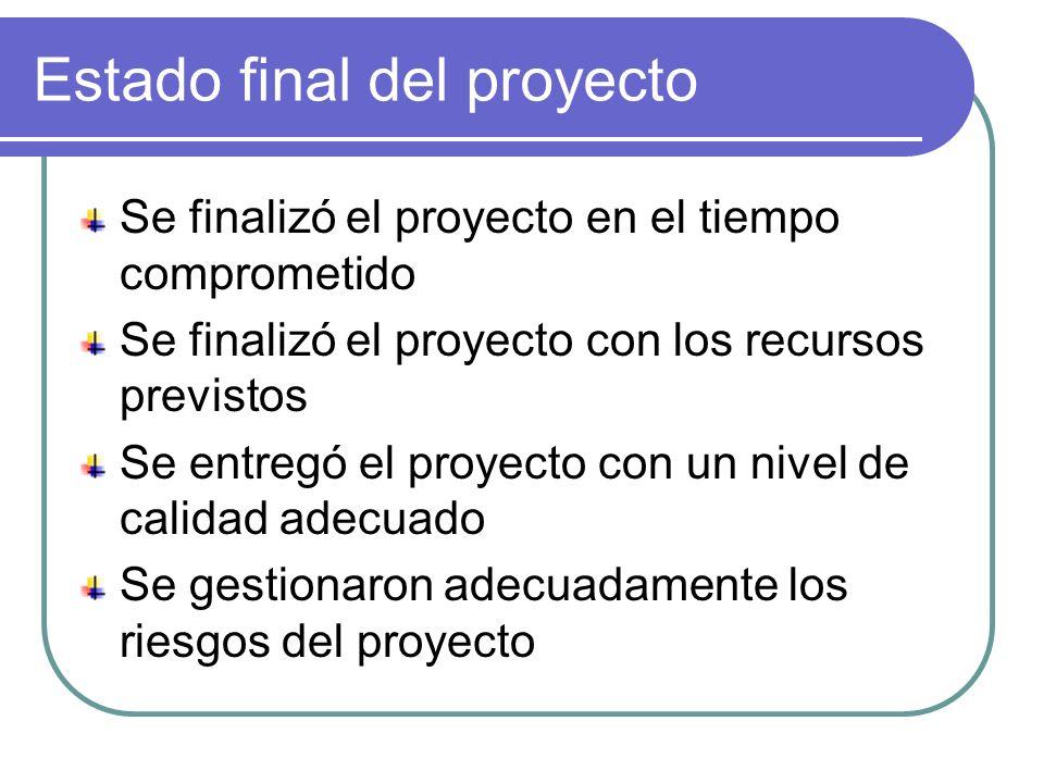 Estado final del proyecto Se finalizó el proyecto en el tiempo comprometido Se finalizó el proyecto con los recursos previstos Se entregó el proyecto