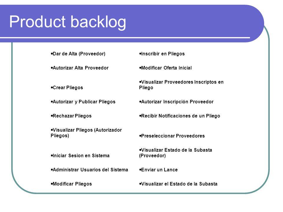 Product backlog Dar de Alta (Proveedor) Inscribir en Pliegos Autorizar Alta Proveedor Modificar Oferta Inicial Crear Pliegos Visualizar Proveedores In