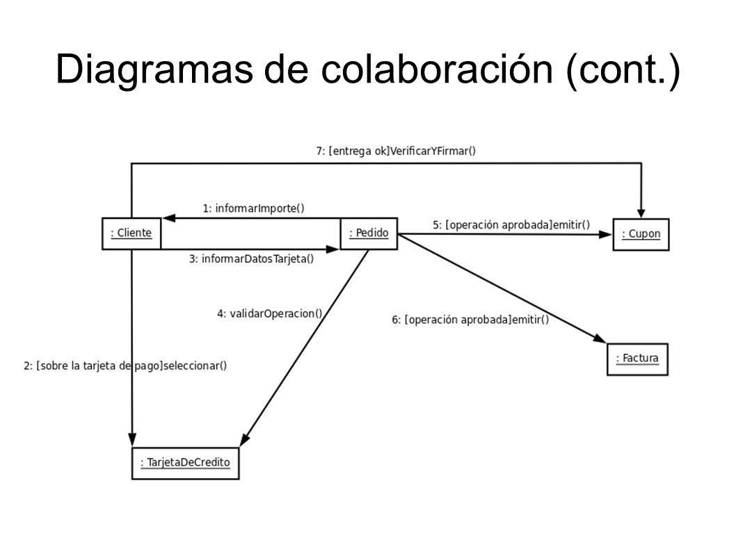 Diagramas de colaboración (cont.)