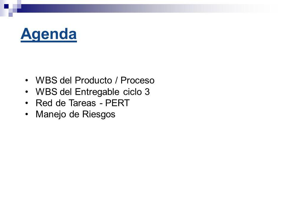 Agenda WBS del Producto / Proceso WBS del Entregable ciclo 3 Red de Tareas - PERT Manejo de Riesgos
