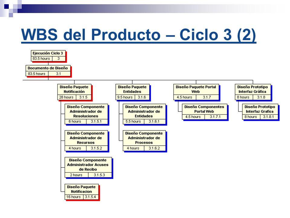 WBS del Producto – Ciclo 3 (2)