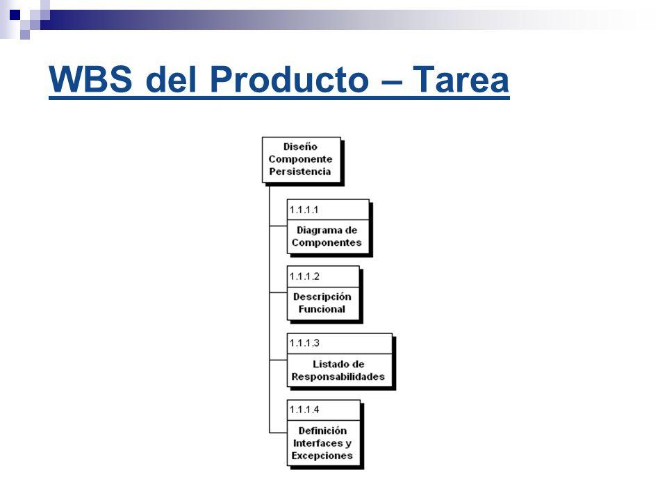 WBS del Producto – Tarea