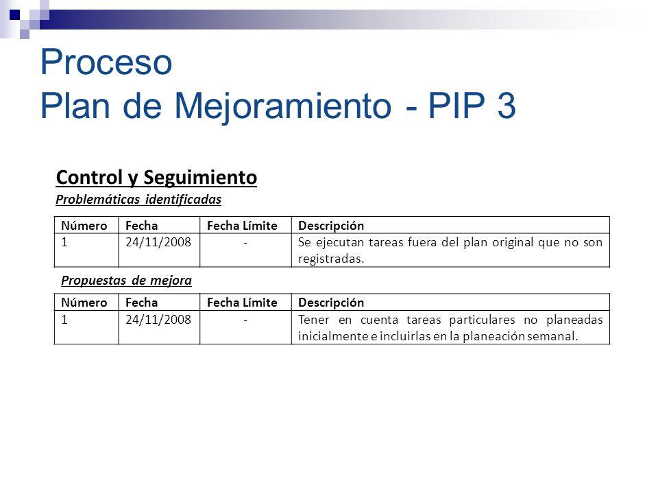 Proceso Plan de Mejoramiento - PIP 3 NúmeroFechaFecha LímiteDescripción 124/11/2008-Se ejecutan tareas fuera del plan original que no son registradas.
